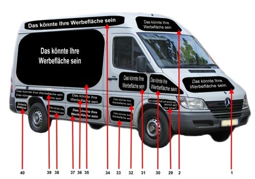 Unser Mercedes Benz Sprinter