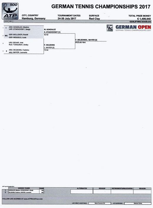 German Open 2017 Draw Qualifying Double