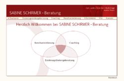 Sabine Schirmer Beratung