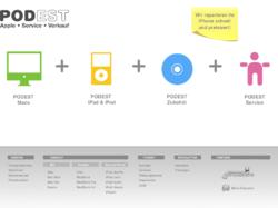 PODEST - Apple•Service•Support•Verkauf