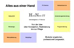 HeiNes-IT  Inh. Heiko Nesemann