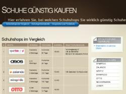 Online-Schuhshops im Vergleich